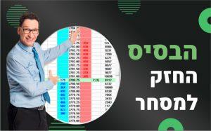 הבסיס החזק של שוק ההון למסחר בעזרת גרפים